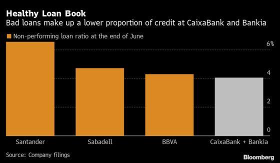 Spanish Bank Deal Brews toCreate a Regional Powerhouse