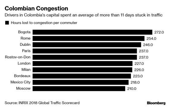 Billionaire Carlos Slim Bids on Metro to Slash Bogota's 5-Hour Commutes