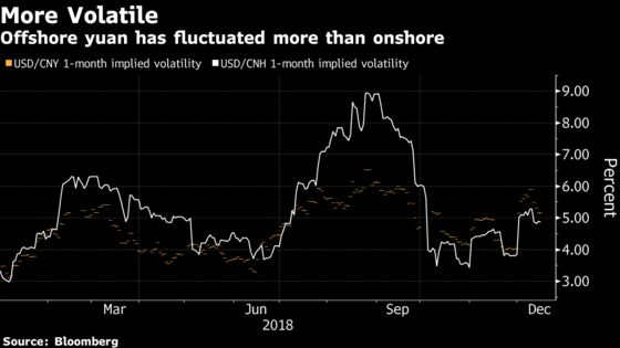 China's Yuan Trading Likely to Get More Volatile, Goldman Says