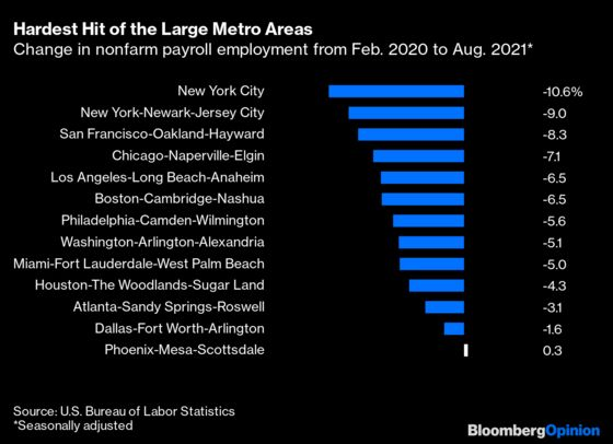 Is New York Back? Crime and Jobs Data Point to a Long Recovery