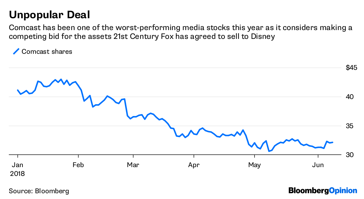 Comcast CEO Brian Roberts Wants Fox and That's What Matters