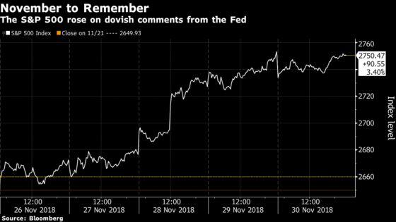 Trade Truce Lands in Stock Market Already Rallying on Dovish Fed