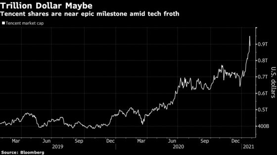Tencent Shares Tumble After Approaching $1 Trillion Valuation