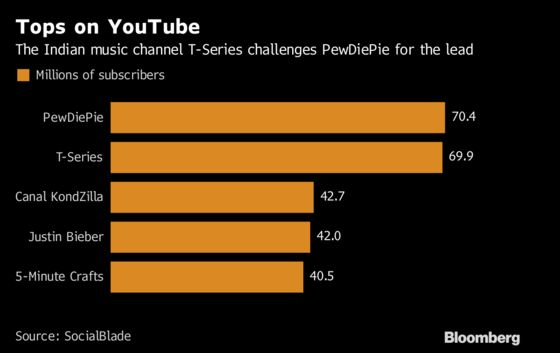 PewDiePie's Tumultuous Reign Over YouTube Almost Over