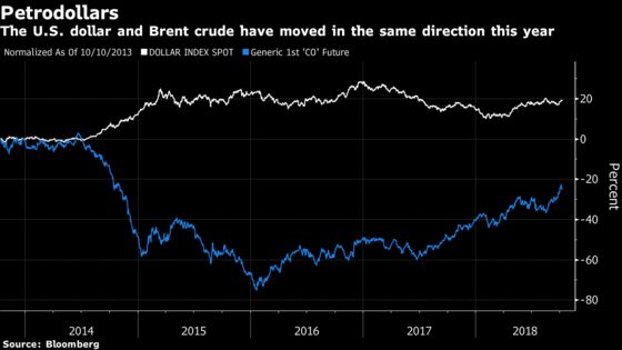 Global Growth at Risk From $100 Oil Next Year, BofAML Says