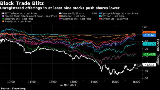 Block-Trade Bevy Wipes $35Billion Off Stock Values in a Day