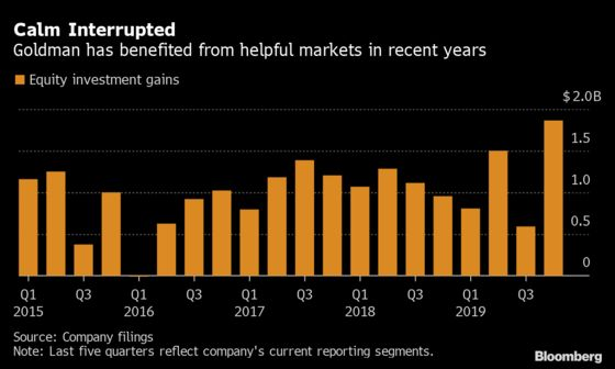 What to Watch for When U.S. Banks Deliver Look at Virus Impact