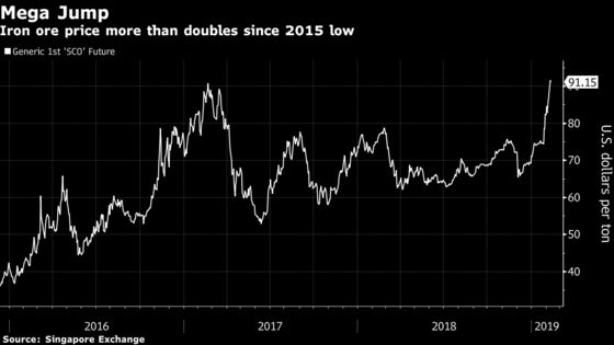Goldman and Its Biggest Critic Agree on Iron Ore Outlook