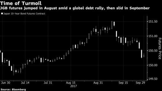 MUFG-Morgan Stanley Venture Accused of Futures Manipulation