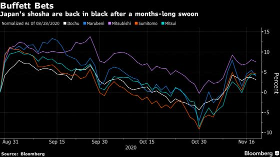 Buffett Japan Wager Paying Off in Value Switch: Taking Stock