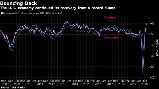 U.K. Economic Rebound Clouded by Warning of Job Losses