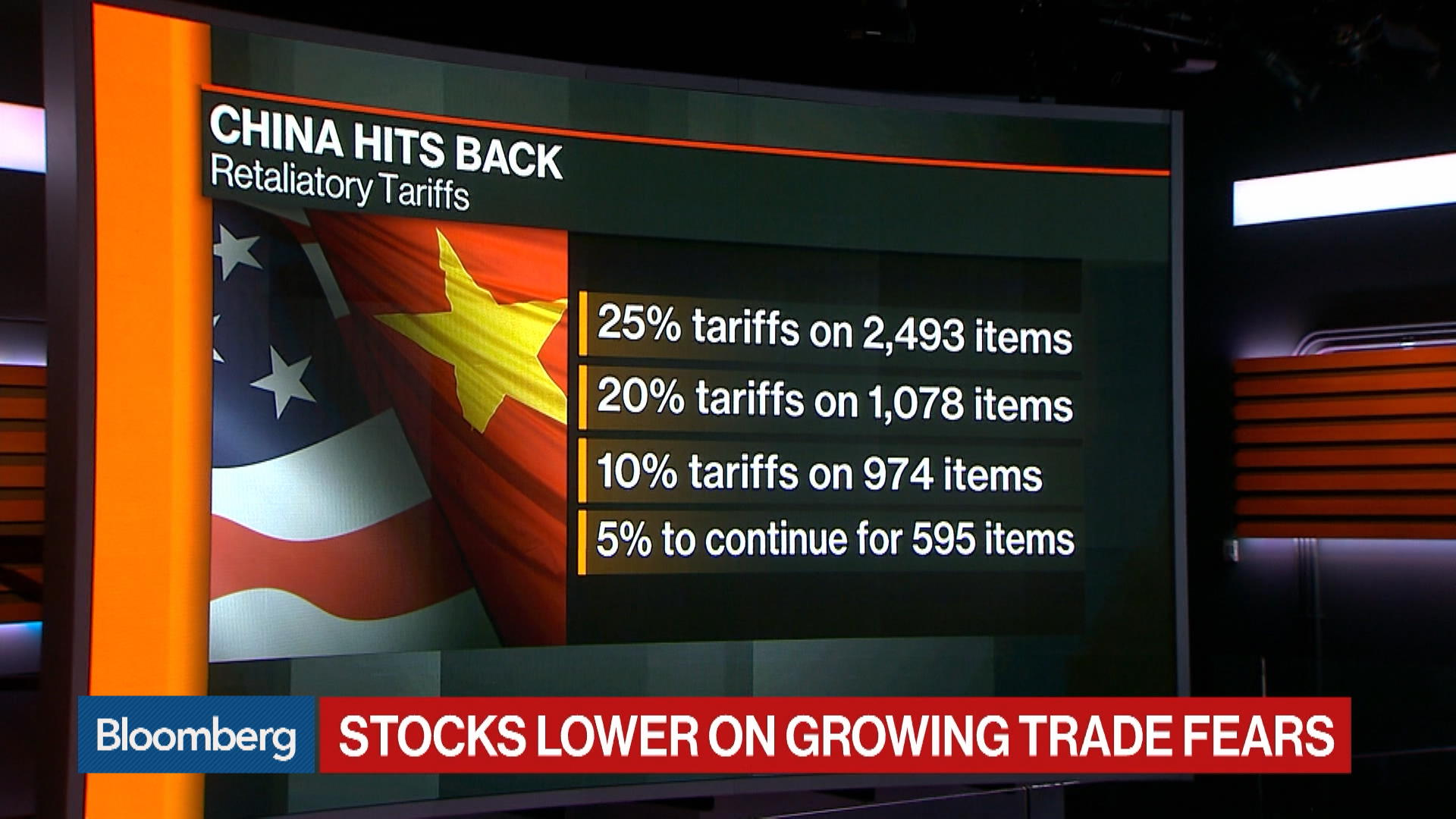 Pimco's Cantrill Sees 'More Prolonged Uncertainty' on U.S.-China Trade