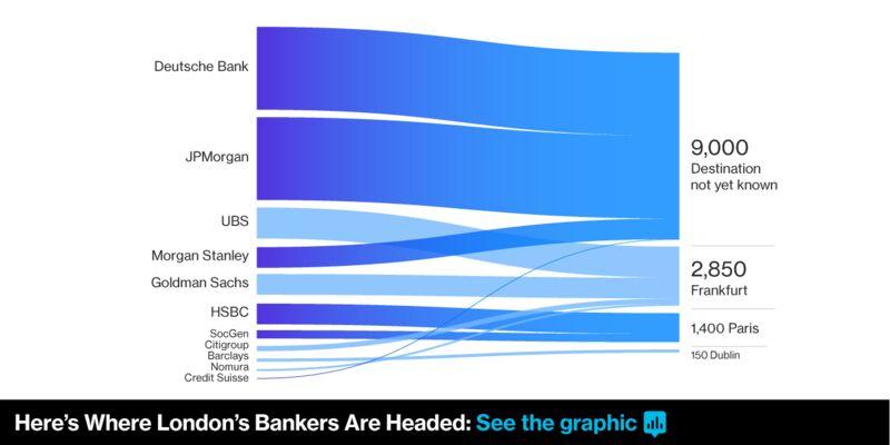 Broker Opsi Biner Binomo – Kata Baru Dalam Industri Keuangan