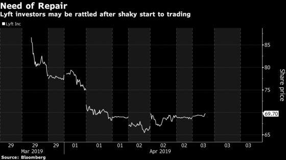 A Major Break-Out Is in Sight: Taking Stock