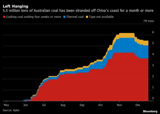 Traders at Odds With China Import Ban Keep Coal Cargoes in Limbo