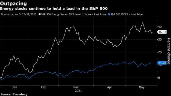 'Hidden Gem' Oil, Gas Stocks Hold Strong Amid Climate Uproar