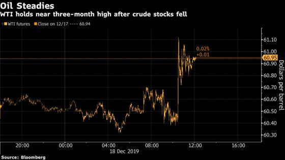 Oil's Advance Peters Out Despite Surprise U.S. Crude Withdrawal