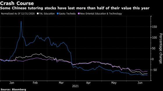 China Considers Turning Tutoring Companies Into Non-Profits