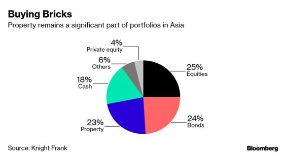 Asia Still Leads the World When It Comes to Minting Billionaires