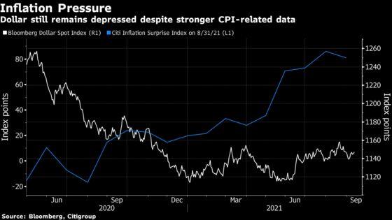 U.S. Stocks Snap Slide Before CPI; Crude Oil Jumps: Markets Wrap