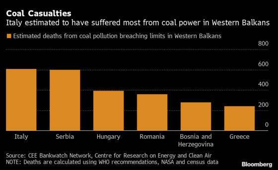 Coal Plants in Southeast Europe Killing Thousands, Report Says