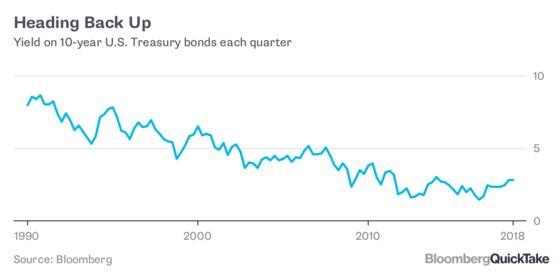 Neutral Interest Rates