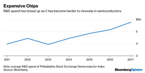 As Moore's Law Dies, the Chip Giants Seek Fresh Prey