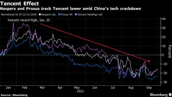 China Is Sending Shockwaves Through South African Markets