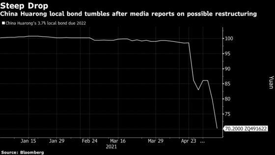 Huarong Bond Losses Spread Onshore, Risking Downward Spiral