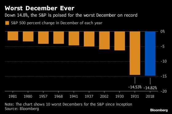 Whiff of Extinction Blows in Bull Market That Outlived Them All
