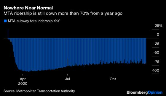 MTA Maxed Out Its Fed Credit Line. So Now What?