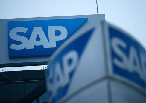 European Stock-Index Futures Are Little Changed; SAP Might Move