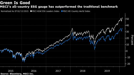 MSCI Says ESG Indexes Will Be Bigger Than Traditional Gauges