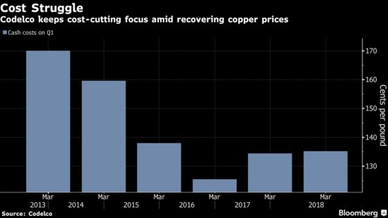 Copper Giant's Cost Crusade Imperiled by Wage Largess of Peers