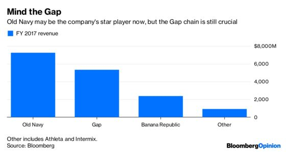 Gap Promised a Turnaround by Now. Where Is It?