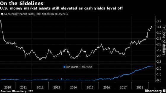 Fear, Loathing and the Best Quarter for Risk Assets in a Decade