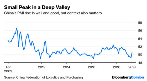 Don't Let China's Mini-Boom Fool You