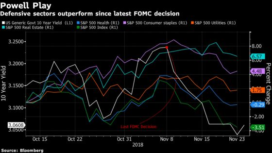 Trillion-Dollar Autumn Weeks Stare Down Powell Fed: Taking Stock