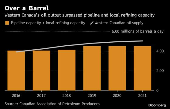 The Next Challenge for Canada's Oil Patch Comes From the Sea