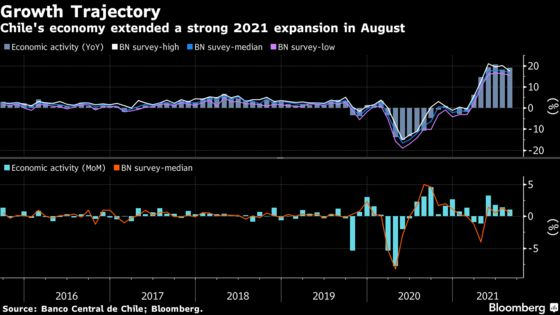Charting the Global Economy: U.S., Europe Inflation Accelerates