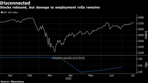 Trump's Wrong-Track Economy Means Voters Shrug at Stocks Rebound