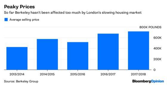 Building a Billion-Pound Brexit Cushion