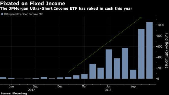 JPMorgan Dives Deeper Into Fixed-Income Funds With 2 Active ETFs