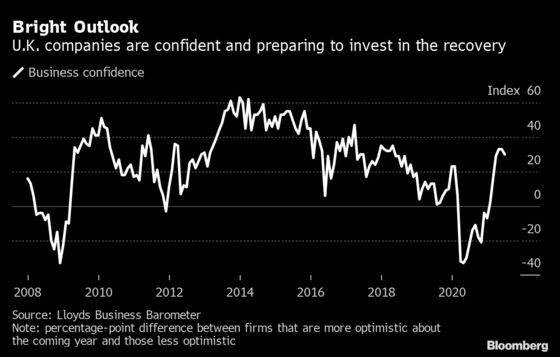 U.K. Construction Growth Held Back by Staff and Supply Shortages