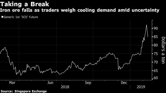 Iron Ore Futures Tumble in Singapore as Vale-Driven Rally Frays