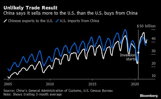 Trump's Tariffs Led to Billions of Losses, Fed Research Shows