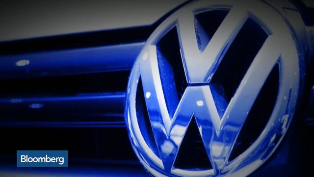 blogger.com Interactive Stock Chart   Volkswagen AG Stock - Yahoo Finance