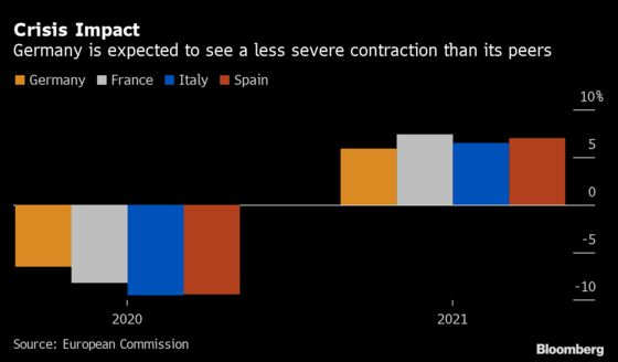 Merkel Stimulus Seals German Shift From Frugality to Largess
