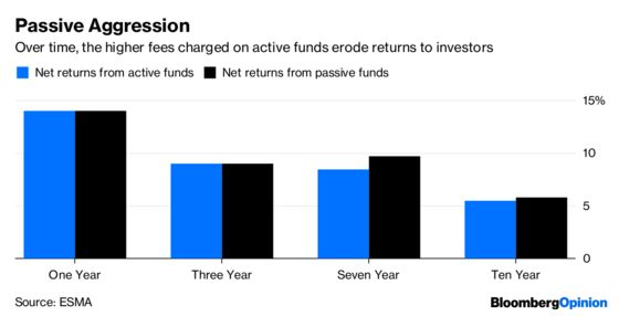 Europe Needs a Revolution in Investment Fund Fees