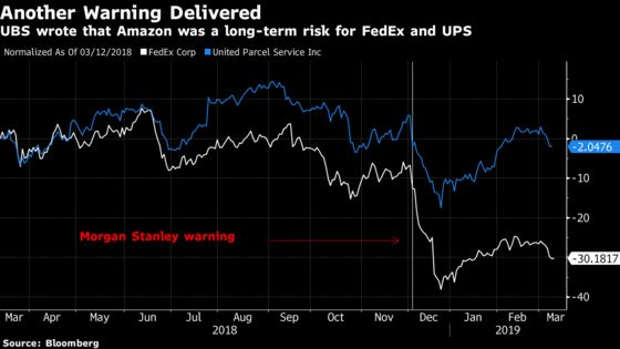 UBS Joins Morgan Stanley in Warning of Amazon's UPS-FedEx Threat